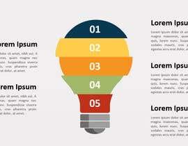 #9 for Infographic of business models af MdFaisalS
