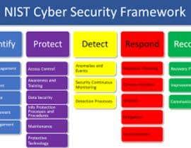 Rawnaksabrina tarafından Cyber Insurance Framework and Pricing Model - Data Analysis için no 2