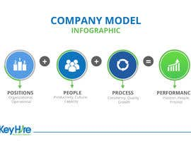 #39 for Create my Company Model Graphic af FALL3N0005000