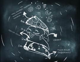 #20 cho Pizza wallpaper artwork bởi mimazimi