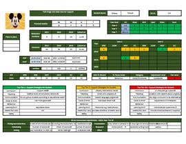 AncaPan tarafından Personalised Data Plan için no 54