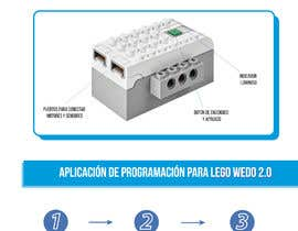 #1 for Maquetar documento educativo af sarabouza