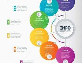 #86 для Infographic от freelancershajiv
