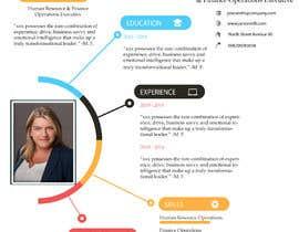 #114 pentru Graphic design for Executive Bio and Resume de către jackyatienza