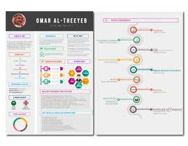 #141 pentru Graphic design for Executive Bio and Resume de către FALL3N0005000
