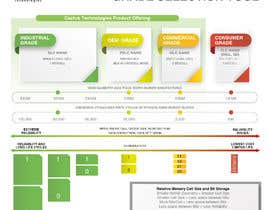 #44 for Cactus Selector Guide Infographic by ciciliabintang