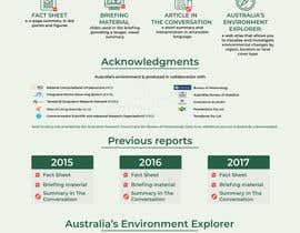 #88 for Design/branding of Australia's Environment report by paulpetrovua