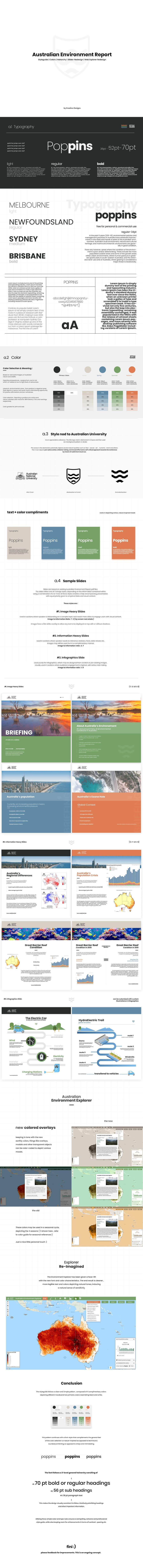 Kilpailutyö #59 kilpailussa Design/branding of Australia's Environment report