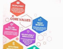 Yqo tarafından Corporate Core Values için no 57