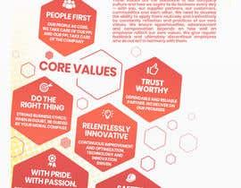 Yqo tarafından Corporate Core Values için no 59