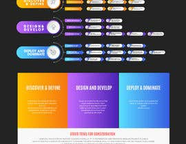 #27 for Must be done TODAY! Create Process info-graphic for Web Agency by designdeals