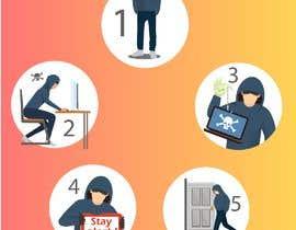 #11 untuk I need a marscot a Hacker Marscot. In 4 situations. oleh MiissLouty1
