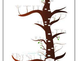 #3 for Need a TREE background behind my Family Tree bubble in Illustrator af ANWAARQAYYUM77