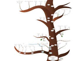 #7 for Need a TREE background behind my Family Tree bubble in Illustrator af ANWAARQAYYUM77