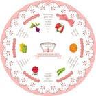 Graphic Design Inscrição do Concurso Nº70 para Graphic Design for china plate (front & back)