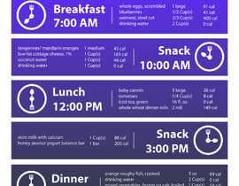 ahfahim88 tarafından Custom Meal Plan Template için no 4