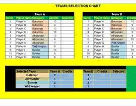 nº 31 pour build excel for permutation and combination for dream 11 fantasy league par roofigul14