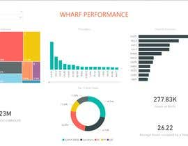 #6 para Power BI Analytics and Dashboards Needed de amwazeindia
