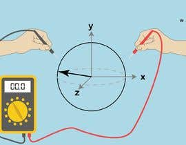 #6 para Create Animations for 3 Quantum Mechanics concepts por faisalalamapu