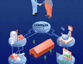 Nro 69 kilpailuun Illustration - Farming - Artificial Intelligence - 2d/3d käyttäjältä danielcflores