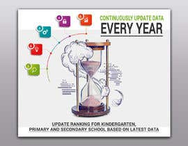 #57 для Build me a banner for data update schedule page от shorna99