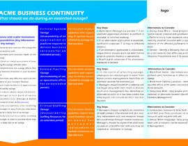 mahbubualam tarafından Design a 1-page business process from existing content için no 30