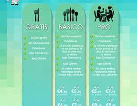 PumaF4 tarafından Diseño gráfico para una propuesta comercial için no 58
