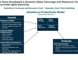 #2 cho Refine Graphic On Powerpoint Slide bởi amailagill
