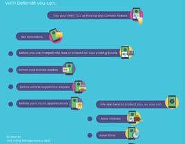 #10 cho Create infographics bởi teachermarijap