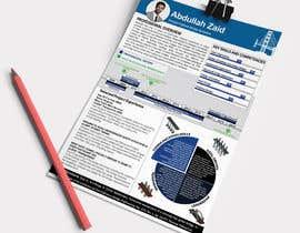 resumedesigner tarafından Professional CV Design (Resume) için no 35