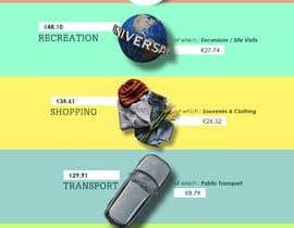 #55 for Design infographics for use on Facebook af ptoshk