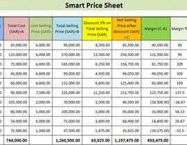 #16 for Prices Sheet af MGsarwer