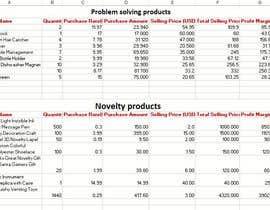 Nro 17 kilpailuun Product research for products with 20$-40$ profit margin. käyttäjältä pijushmazumder
