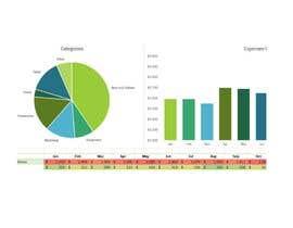 #27 cho Sample Data Visualisations bởi kawshair