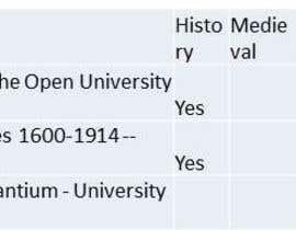 #5 для Internet Research, Research от namaswini
