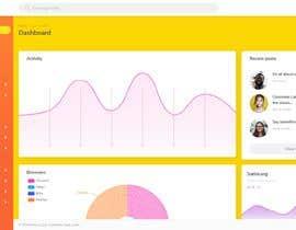 Nro 4 kilpailuun Define colors pallette for web app käyttäjältä veron0711