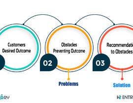 #8 dla Problem Solution Infographic przez mozammel003