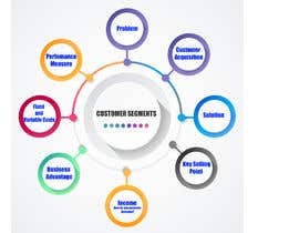 #6 dla Design a PPT slides template przez mozammel003