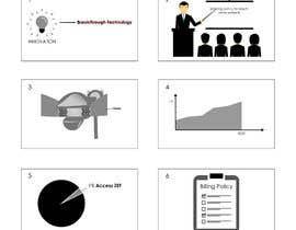kurniiaade tarafından Creative Explainer Concept Illustrations (12 images) için no 46