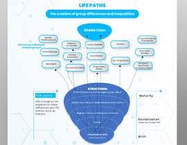 nº 8 pour Improve a Graphic: life paths par htmlsafayet