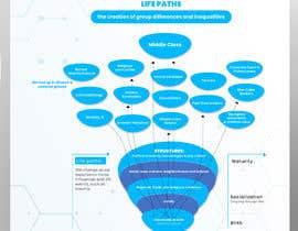 nº 14 pour Improve a Graphic: life paths par htmlsafayet