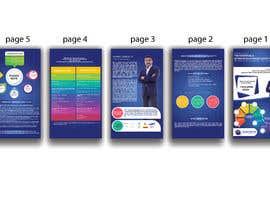 #15 для PDF Brochure от mHussain77