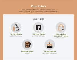 #17 для Need Infographic created for website rewards program від republicamarga