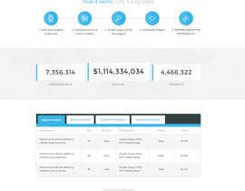 #776 para Freelancer.com contest! Design our Homepage! de andrewnickell