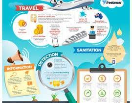 #42 для I need an infographic created ASAP! від rajeshe180