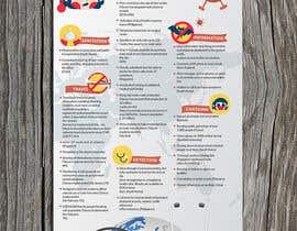 #20 для I need an infographic created ASAP! від ossoliman