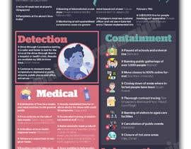 #53 для I need an infographic created ASAP! від samimkeremsayin
