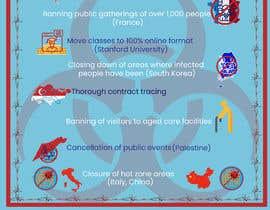 #57 для I need an infographic created ASAP! від UdhayasuriyanS