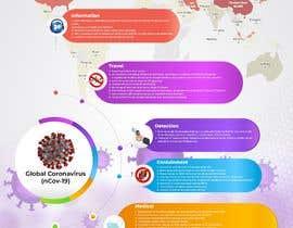 #49 для I need an infographic created ASAP! від MiralSZ