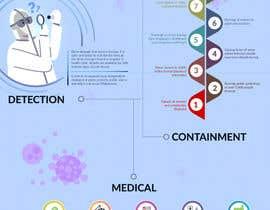 #56 для I need an infographic created ASAP! від kjdhaneesh
